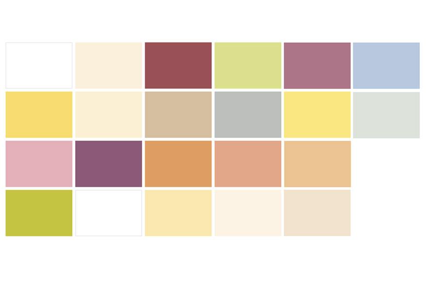 MojaBudowa pl wpis Modne aranżacje kuchni z farbami Śnieżka -> Kolory Kuchni Modne